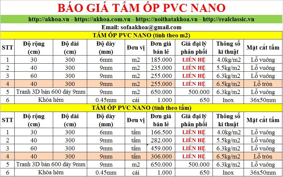 Bảng giá bán sản phẩm tấm ốp tường pvc nano akhoa