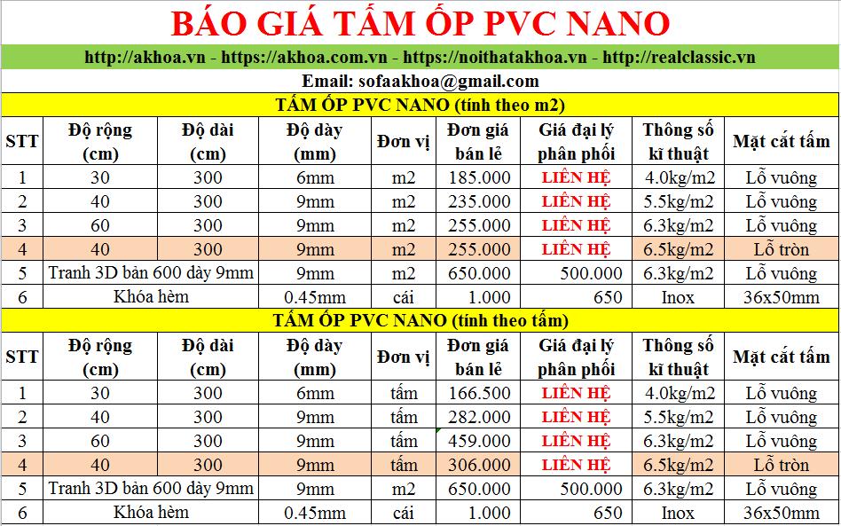 bang-gia-tam-op-tuong-pvc-nano-nha-may-akhoa